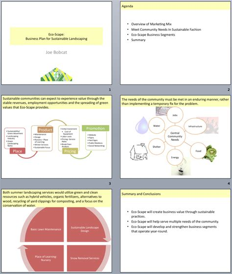 presenting  business case design
