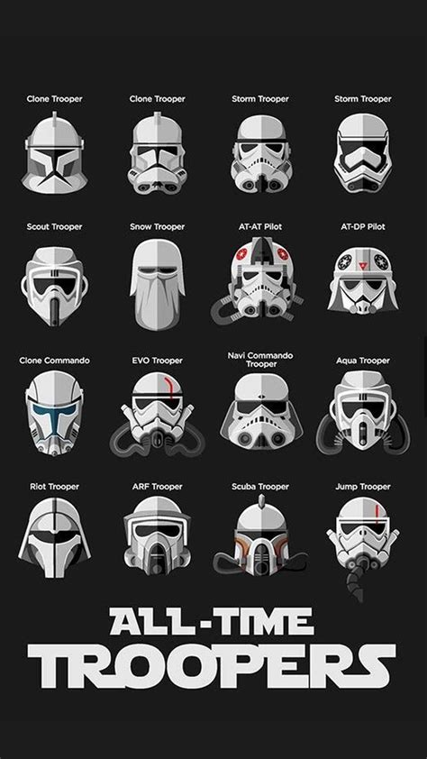 Phone Destroyer Card Template by List Of All Stormtroopers Iphone 6 Plus Wallpaper 1080x1920