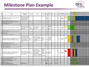 Plan Of And Milestones Template by Building A Milestone Plan