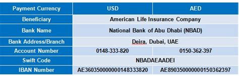 Credit Application Form In Uae Frequently Asked Questions Metlife Uae