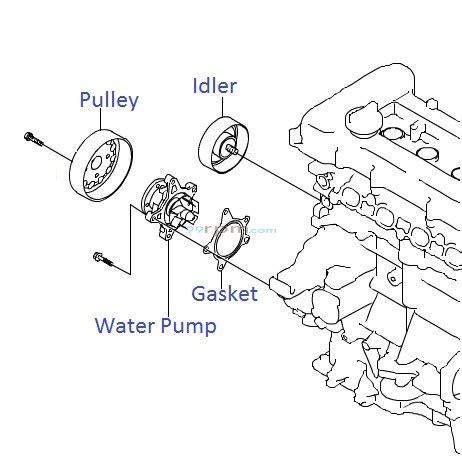 Water Hyundai I20 hyundai i i20 1 4 petrol water