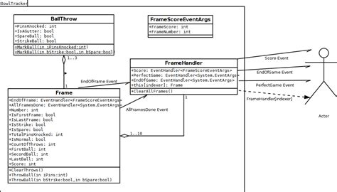 definisi layout gudang class diagram of calculator image collections how to