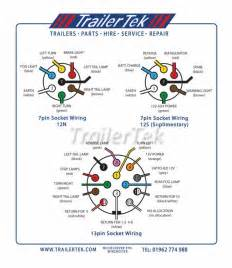 7 way pin trailer wiring diagram wiring diagram website