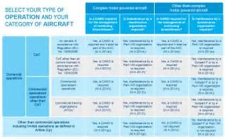 download area sofema aviation servicessofema aviation