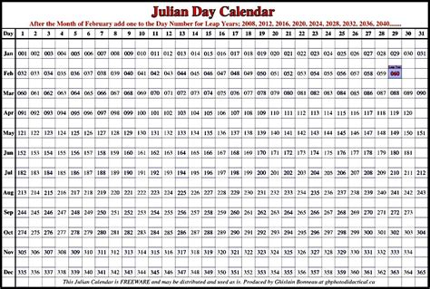 printable calendar 2018 with julian dates 2018 julian day calendar 2018 calendar template