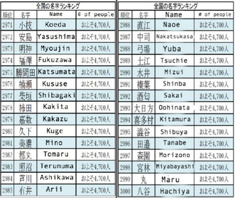 japanese names japanese last names pictures to pin on pinsdaddy