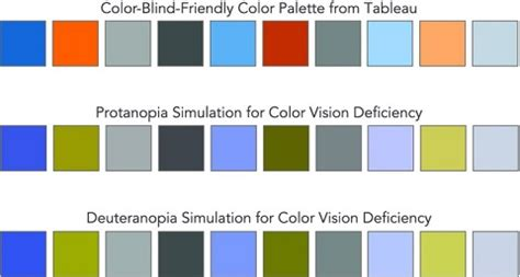 color blind friendly palette chapter 33 the of and green the big book of