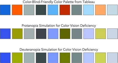 colorblind safe colors tableau palette simple figure shows color palette from