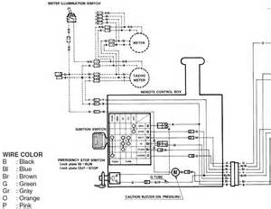 yamaha outboard engine color code yamaha free engine image for user manual