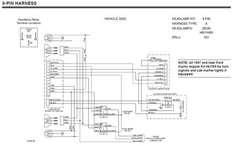 wiring diagram for western snow plow wiring diagram chevy western unimount plow wiring diagram