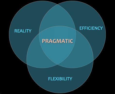 Green Bookshelf Pragmatic Definition What Is