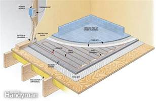 Heated Floor Mats For Basements Electric Vs Hydronic Radiant Heat Systems The Family