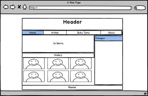 cara membuat layout web design cara membuat membuat website dengan html bagian 1 newbie