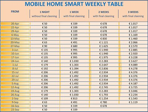 mobile home smart the new exclusive model by top c