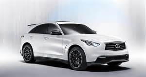 Infiniti Compact Suv Redesigned Q70 Autos Post