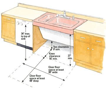 Ada Kitchen Sink Requirements 1000 Images About Codes And Standards On Wheelchairs Elevation Drawing And