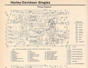 harley davidson wireing diagram from magneto light light