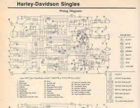 harley davidson fl flh 1973 74 motorcycle electrical