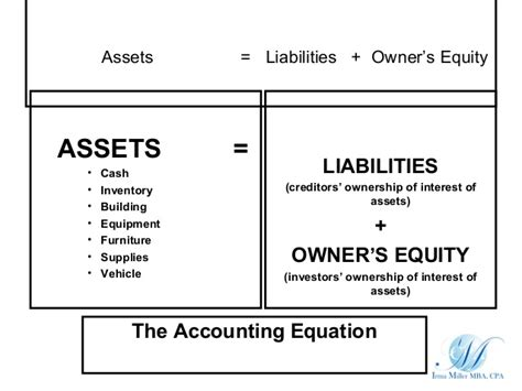 The Analysis And Use Of Financial Statements 3ed Cd Rom image gallery equity accounting