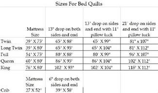 california king size bedspread measurements