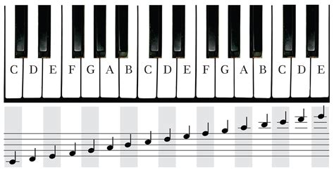 piano keyboard images cliparts co