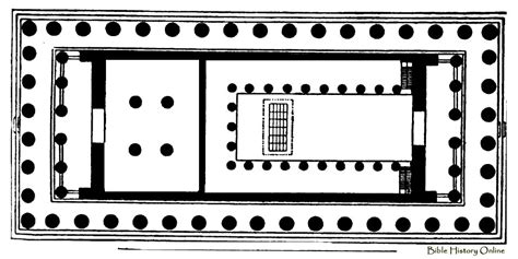 parthenon floor plan plan of the parthenon images of ancient parthenon temple