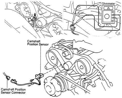 6928 Soket Ckp Cmp Camshaft Position Sensor Toyota Sienta repair guides electronic engine controls camshaft position cmp sensor autozone