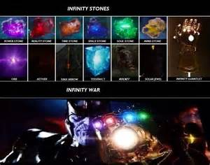 Infinity Gems A Visual Guide To Marvel S Infinity Stones Infinity