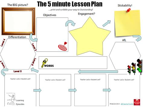 5 minute lesson plan template an excited educator january 2014