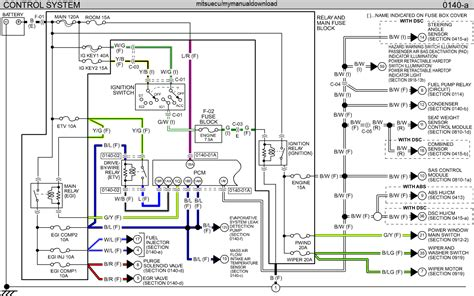 na miata ignition switch wiring diagram na free engine