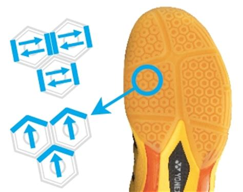 pattern more than badminton meaning yonex shoes khelmart org it s all about sports