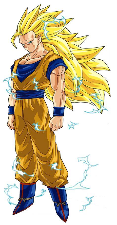 Goku Ss3 goku ssj 3 wig material suggestions