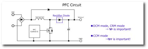 rectifier diode switching noise high current fast recovery rectifier diodes sanken electric