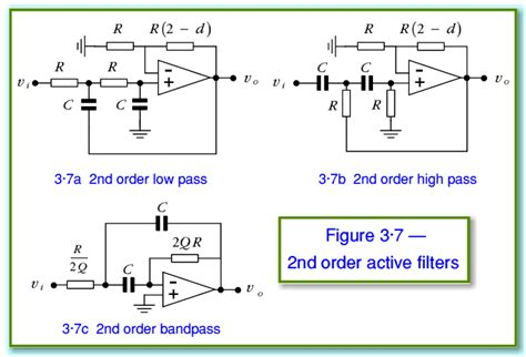 high pass filter second order order order