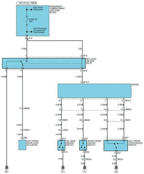 hyundai sonata cruise not working repair guides remote keyless entry 2003 remote