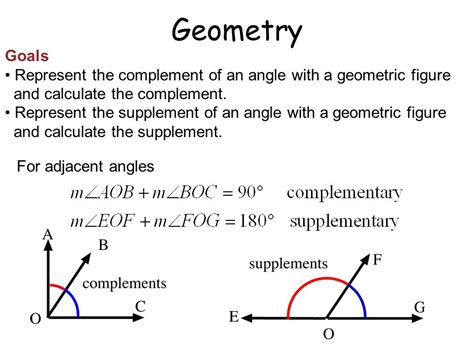 supplement of an angle geometry and trig ppt