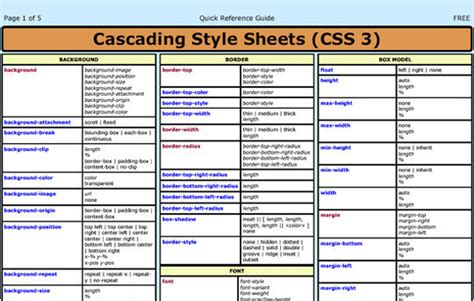 css layout cheat sheet 40 must have cheat sheets for graphic designers and