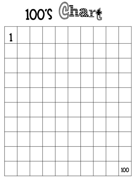 printable numbers pdf 100s chart blank pdf school pinterest