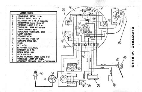 tarot 250 quadcopter wiring diagram tarot multirotor 250