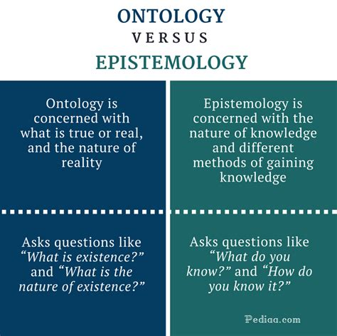 Epistemological Thesis by Research Paper Epistemology Homework Academic Service