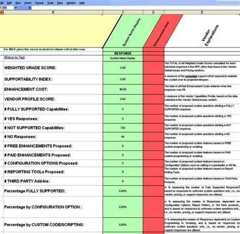 outsourcing risk assessment template sletemplatess