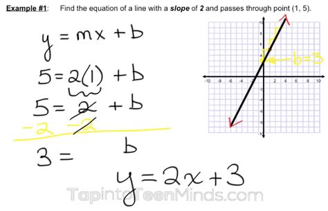 the slope stacking paper 3 act math sequel equations given slope pt