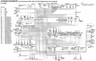 complete electrical wiring diagram of 1990 1992 suzuki samurai circuit wiring diagrams