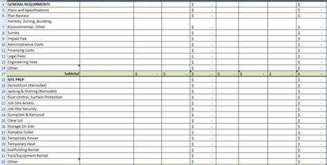 Farm Budget Template Excel Spreadsheets Farm Budget Template