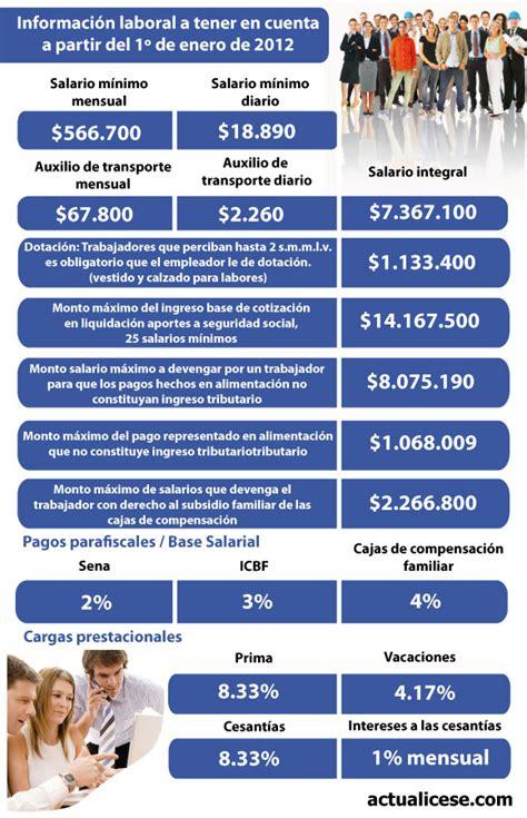 tabla salarios minimos en america latina finanzasdigital tabla del salario minimo para el 2016 en colombia