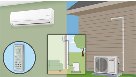 a 1 comfort systems ductless air conditioning omaha heating and air