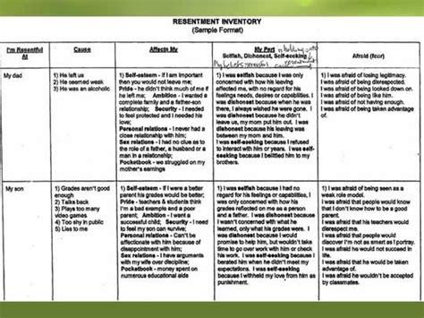 15 best 4th step worksheets images on
