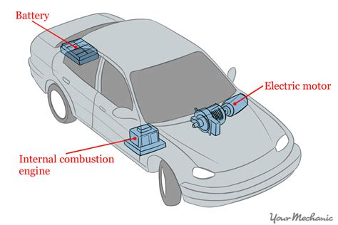 electric vehicle diagram wiring diagram with description