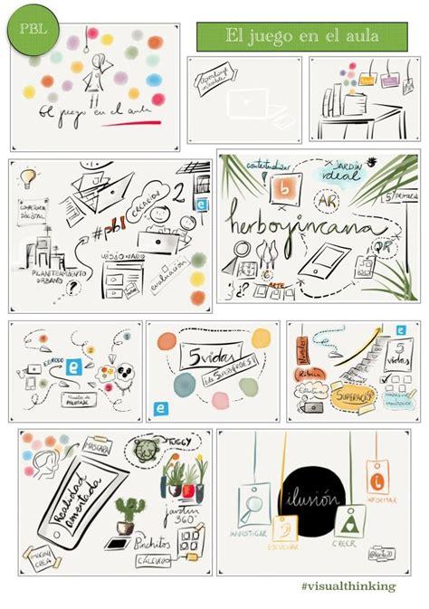 imagenes visual thinking 25 mejores im 225 genes sobre visual thinking en pinterest