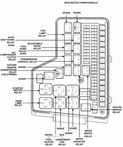 2013 Dodge Ram 1500 Fuse Diagram Auto Electrical Wiring